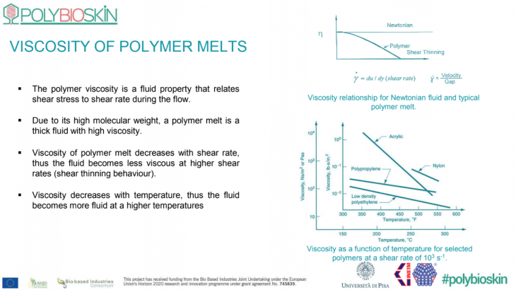 PolyBIOskin-Extrusion Process and Calendering_03