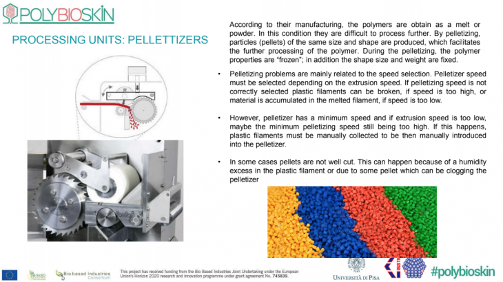 PolyBIOskin-Extrusion Process and Calendering_22