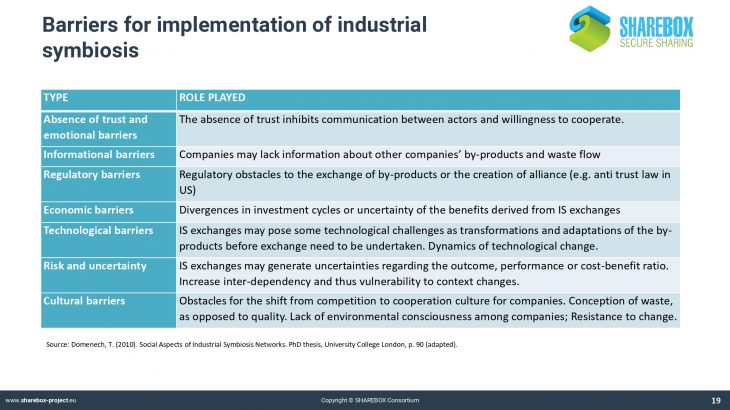 P1. SHAREBOX_Industrial symbiosis and its benefits_page-0019