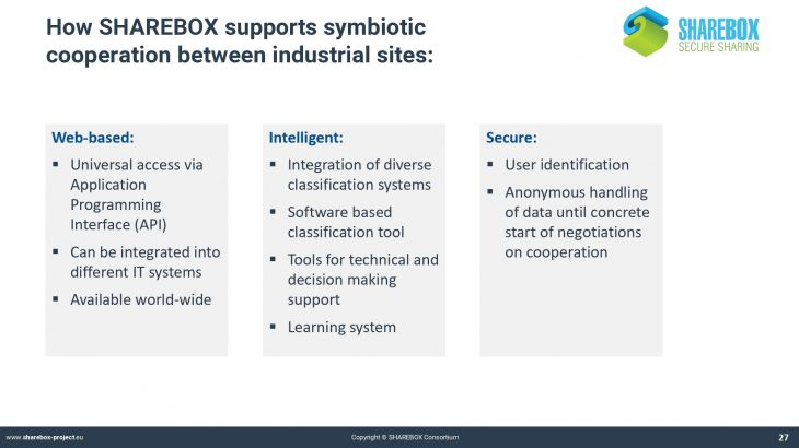 P1. SHAREBOX_Industrial symbiosis and its benefits_page-0027
