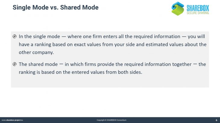 P3. SHAREBOX_Evaluating IS and Cost Allocation (EVALIS and COSTIS Services)_page-0006