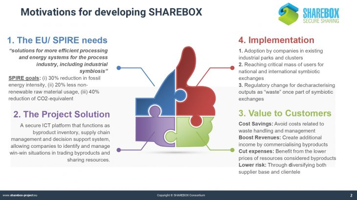 SHAREBOX_Basic functionalities of SHAREBOX_page-0002