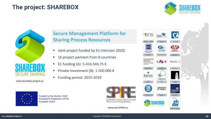 SHAREBOX_Basic functionalities of SHAREBOX_page-0018